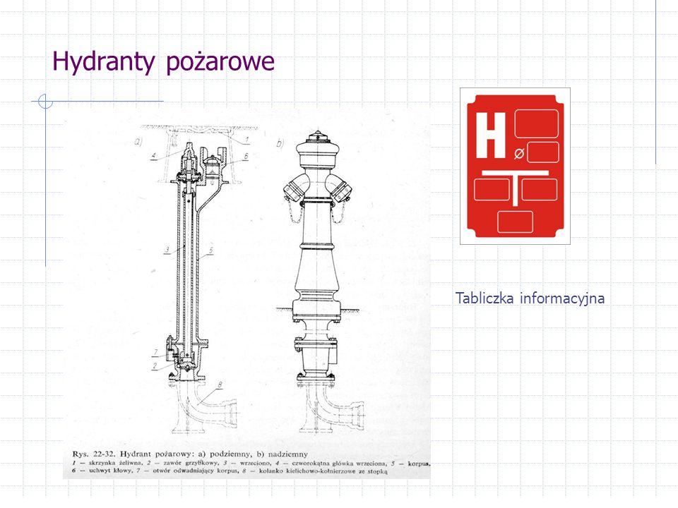 Hydranty pożarowe Tabliczka informacyjna
