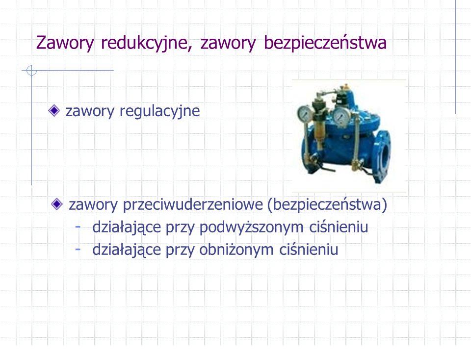 Zawory redukcyjne, zawory bezpieczeństwa zawory regulacyjne zawory przeciwuderzeniowe (bezpieczeństwa) - działające przy podwyższonym ciśnieniu - dzia