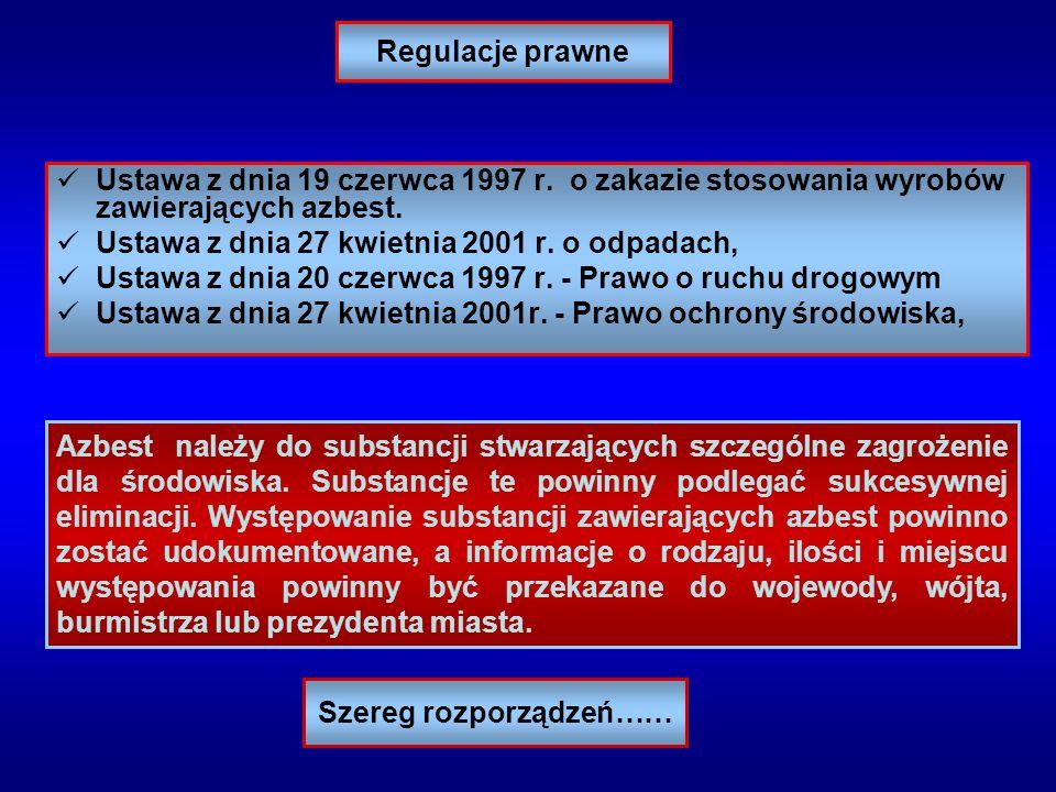 Regulacje prawne Ustawa z dnia 19 czerwca 1997 r. o zakazie stosowania wyrobów zawierających azbest. Ustawa z dnia 27 kwietnia 2001 r. o odpadach, Ust