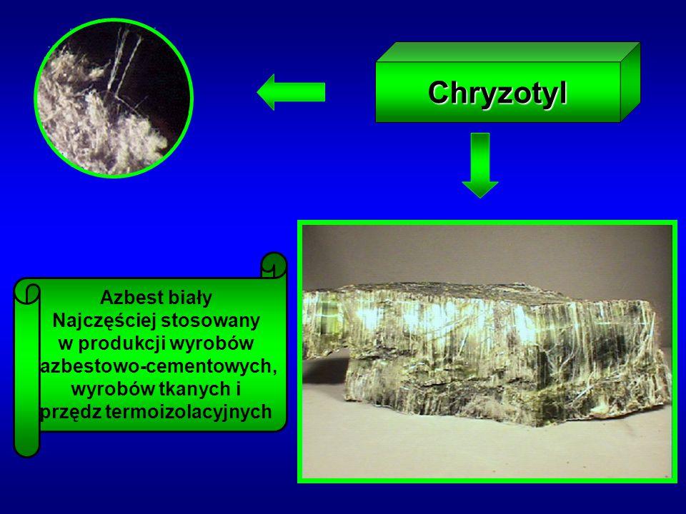 Chryzotyl Azbest biały Najczęściej stosowany w produkcji wyrobów azbestowo-cementowych, wyrobów tkanych i przędz termoizolacyjnych