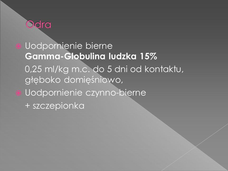  Uodpornienie bierne Gamma-Globulina ludzka 15% 0,25 ml/kg m.c.