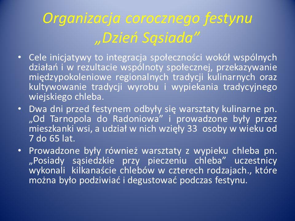 """Organizacja corocznego festynu """"Dzień Sąsiada"""" Cele inicjatywy to integracja społeczności wokół wspólnych działań i w rezultacie wspólnoty społecznej,"""