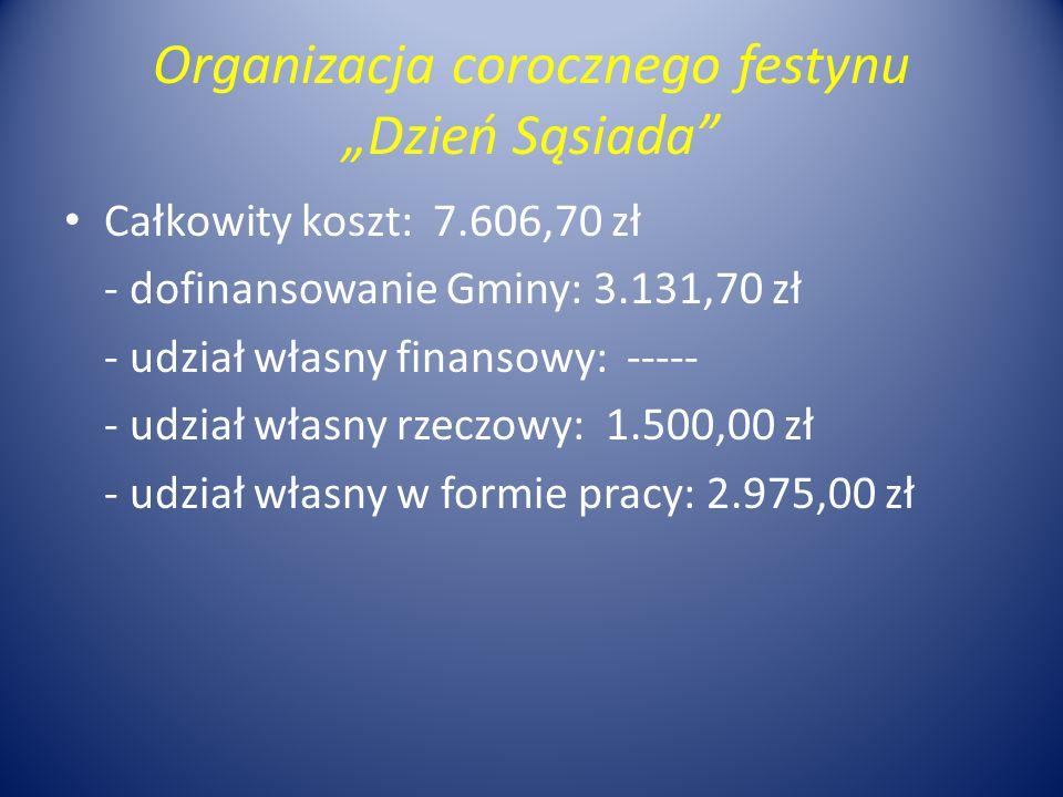 """Organizacja corocznego festynu """"Dzień Sąsiada"""" Całkowity koszt: 7.606,70 zł - dofinansowanie Gminy: 3.131,70 zł - udział własny finansowy: ----- - udz"""