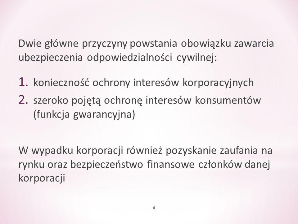 Obowiązek ubezpieczenia powstaje nie później niż w dniu w którym komornik uzyskał prawo wykonywania czynności Minimalna suma gwarancyjna ubezpieczenia, w odniesieniu do jednego zdarzenia, którego skutki są objęte umową ubezpieczenia OC, wynosi równowartość w złotych 100 000 euro Kwota ta jest ustalana przy zastosowaniu kursu średniego euro ogłoszonego przez Narodowy Bank Polski po raz pierwszy w roku, w którym umowa ubezpieczenia została zawarta 85