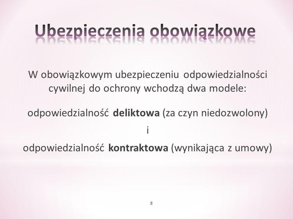 Dowód ubezpieczenia lub gwarancji, prawnik zagraniczny obowiązany jest przedstawiać co roku organowi prowadzącemu listę, na którą jest wpisany Do przedkładanych dokumentów, jeżeli nie są sporządzone w języku polskim, należy załączyć ich tłumaczenie na język polski, poświadczone przez tłumacza przysięgłego 59
