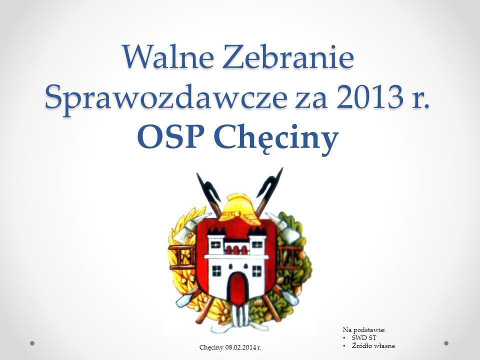 Walne Zebranie Sprawozdawcze za 2013 r. Walne Zebranie Sprawozdawcze za 2013 r. OSP Chęciny Na podstawie: SWD ST Źródło własne Chęciny 08.02.2014 r.