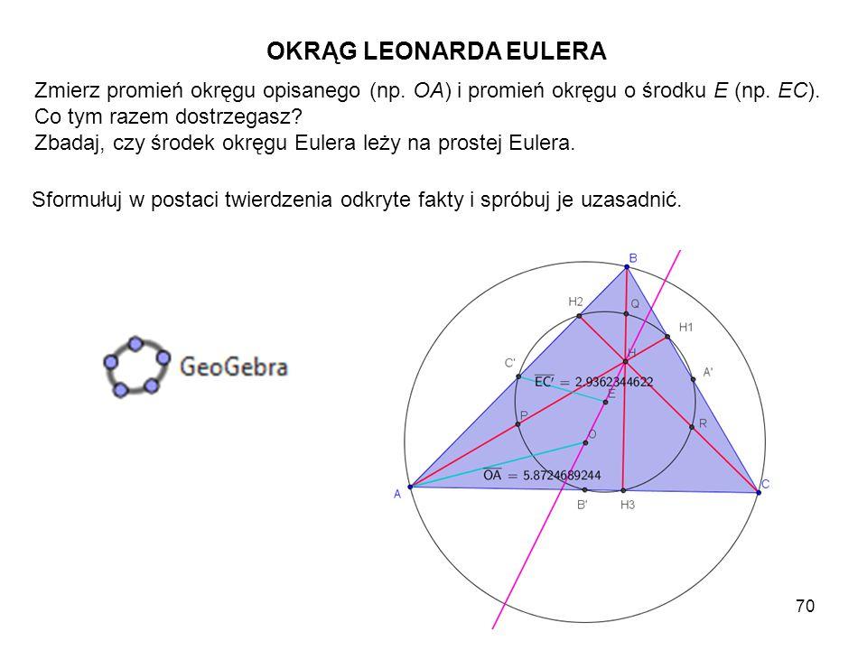 71 TWIERDZENIA Środek okręgu opisanego na dowolnym trójkącie, środek ciężkości i ortocentrum tego trójkąta leżą na wspólnej prostej zwanej prostą Eulera, przy czym środek ciężkości leży zawsze pomiędzy pozostałymi punktami i jego odległość od ortocentrum jest dwukrotną odległością od środka okręgu opisanego.