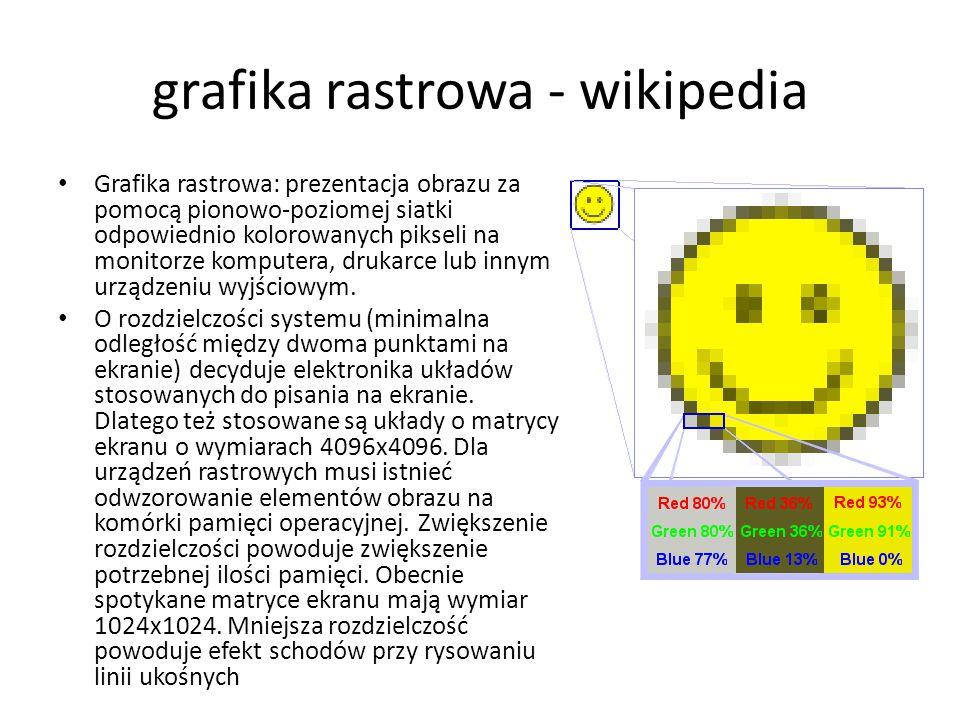 grafika rastrowa - wikipedia Grafika rastrowa: prezentacja obrazu za pomocą pionowo-poziomej siatki odpowiednio kolorowanych pikseli na monitorze komp