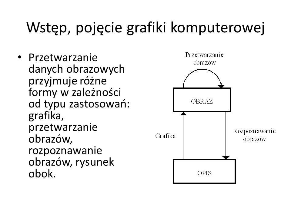 Grafika komputerowa Zajmuje się tworzeniem obrazów na podstawie informacji nieobrazowej, np.