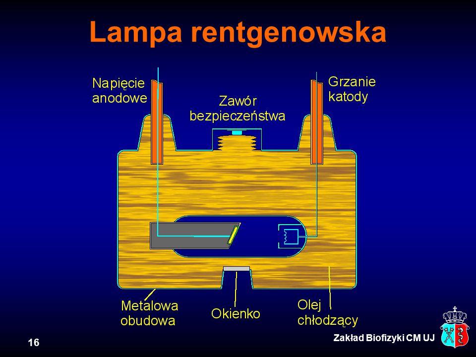 16 Zakład Biofizyki CM UJ Lampa rentgenowska