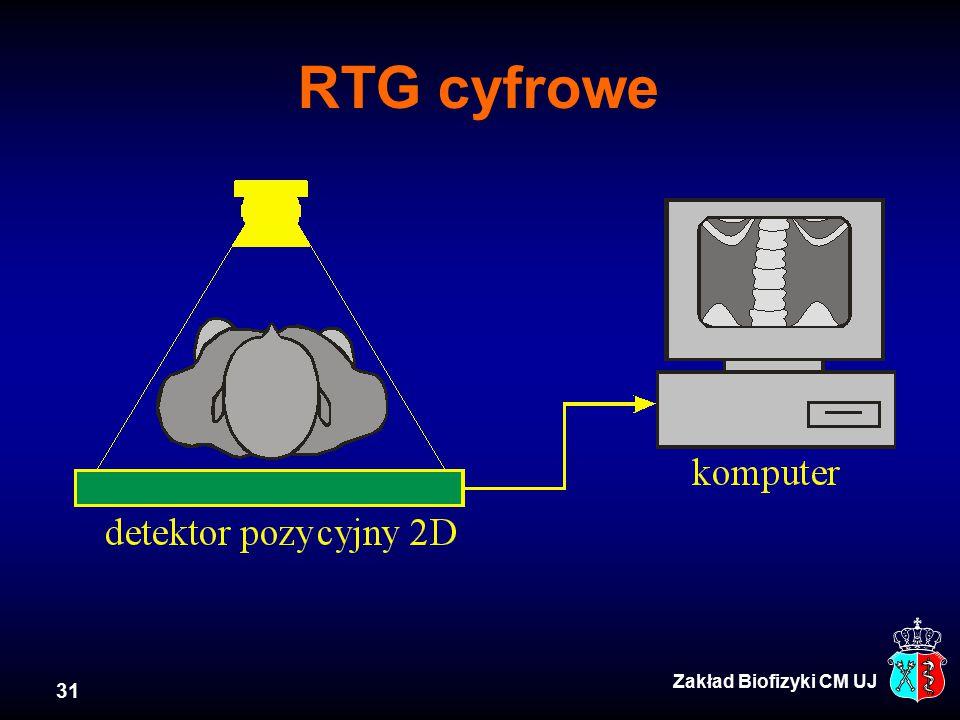 31 RTG cyfrowe Zakład Biofizyki CM UJ