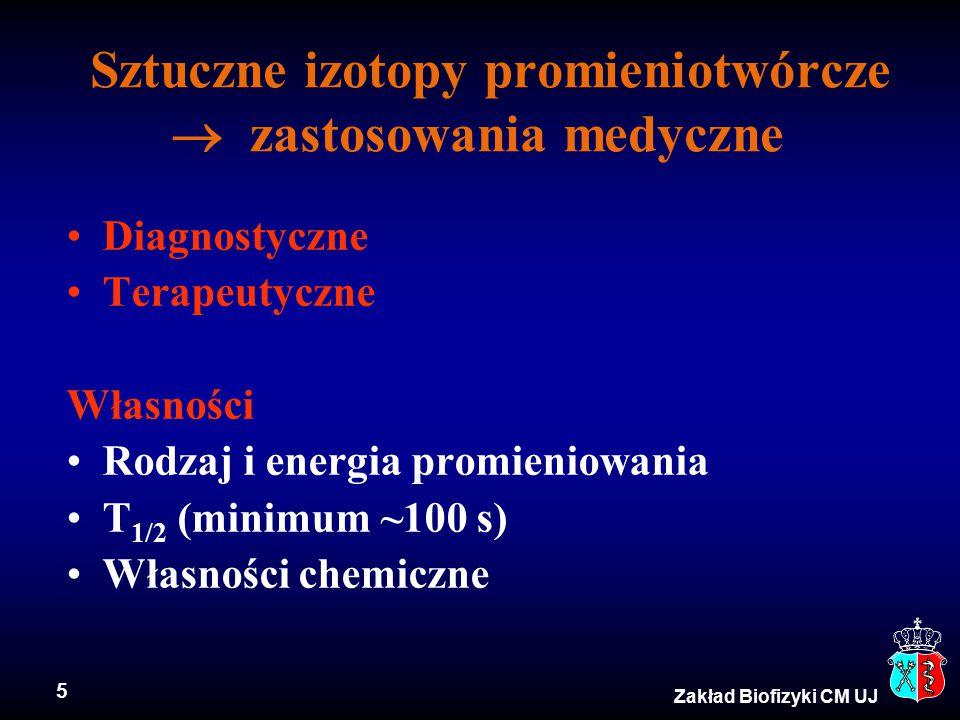 5 Zakład Biofizyki CM UJ Sztuczne izotopy promieniotwórcze  zastosowania medyczne Diagnostyczne Terapeutyczne Własności Rodzaj i energia promieniowania T 1/2 (minimum ~100 s) Własności chemiczne