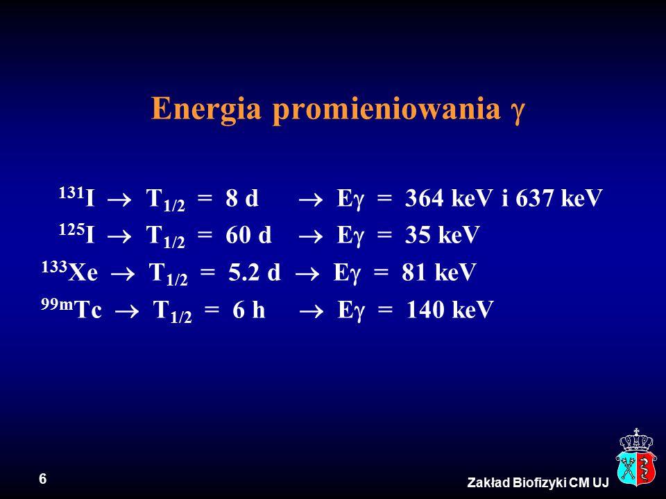6 Zakład Biofizyki CM UJ Energia promieniowania  131 I  T 1/2 = 8 d  E  = 364 keV i 637 keV 125 I  T 1/2 = 60 d  E  = 35 keV 133 Xe  T 1/2 = 5.2 d  E  = 81 keV 99m Tc  T 1/2 = 6 h  E  = 140 keV