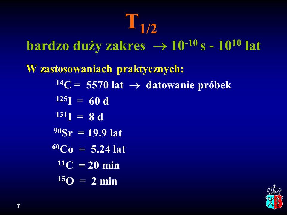 7 T 1/2 bardzo duży zakres  10 -10 s - 10 10 lat W zastosowaniach praktycznych: 14 C = 5570 lat  datowanie próbek 125 I = 60 d 131 I = 8 d 90 Sr = 1
