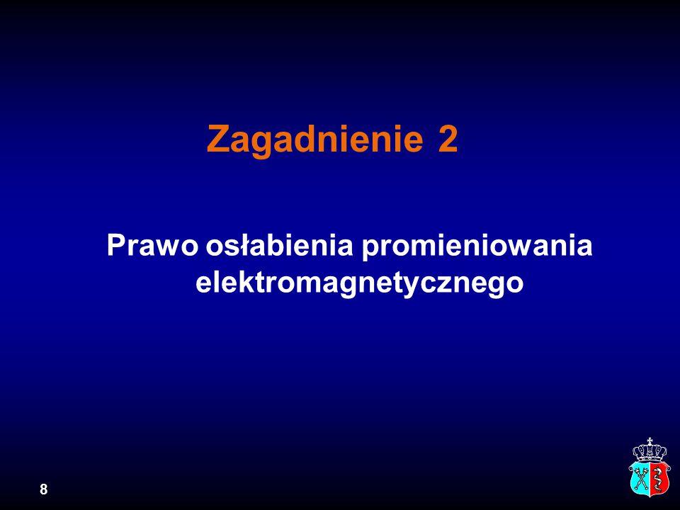 8 Zagadnienie 2 Prawo osłabienia promieniowania elektromagnetycznego