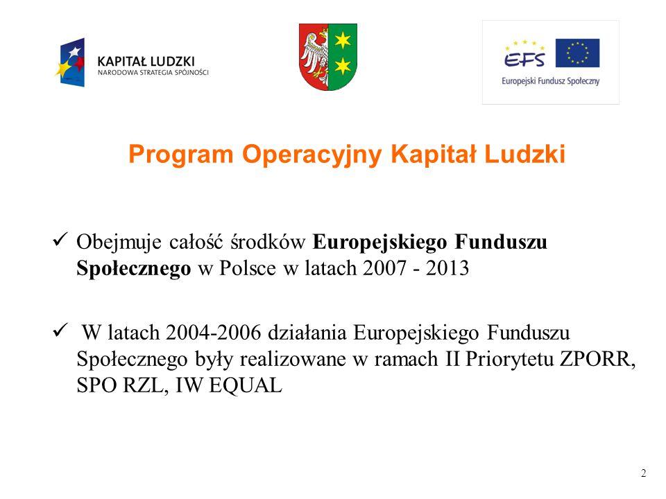 3 Wysokość alokacji środków w ramach PO KL dla Województwa Lubuskiego Ogółem: 178 833 035 euro