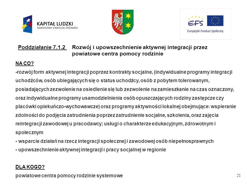 21 Poddziałanie 7.1.2Rozwój i upowszechnienie aktywnej integracji przez powiatowe centra pomocy rodzinie NA CO.
