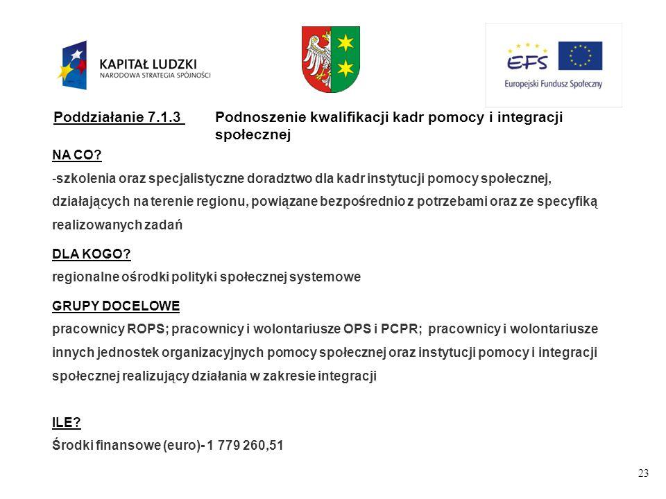 23 Poddziałanie 7.1.3Podnoszenie kwalifikacji kadr pomocy i integracji społecznej NA CO.