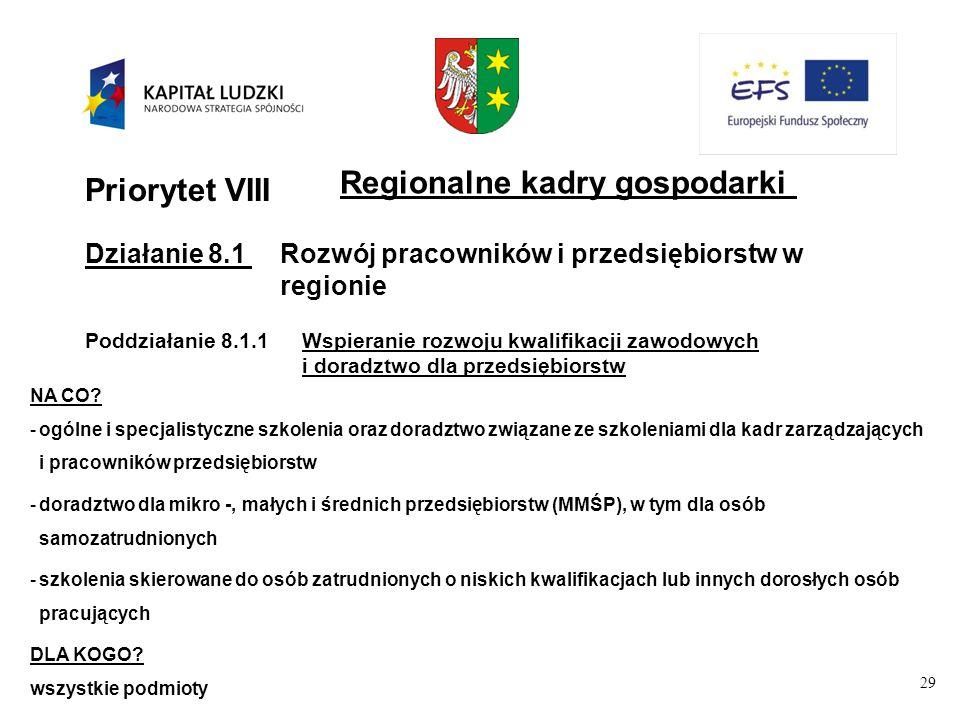 29 Priorytet VIII Regionalne kadry gospodarki Działanie 8.1Rozwój pracowników i przedsiębiorstw w regionie Poddziałanie 8.1.1Wspieranie rozwoju kwalifikacji zawodowych i doradztwo dla przedsiębiorstw NA CO.