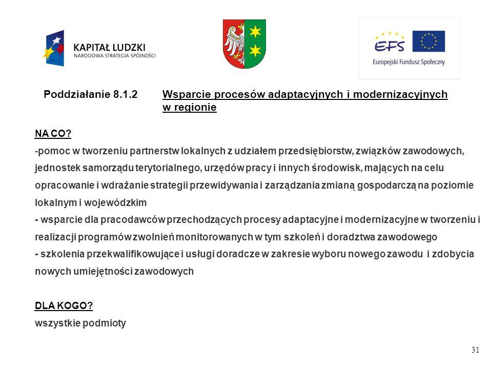 31 Poddziałanie 8.1.2Wsparcie procesów adaptacyjnych i modernizacyjnych w regionie NA CO.