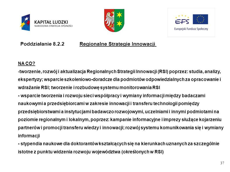 37 Poddziałanie 8.2.2Regionalne Strategie Innowacji NA CO.