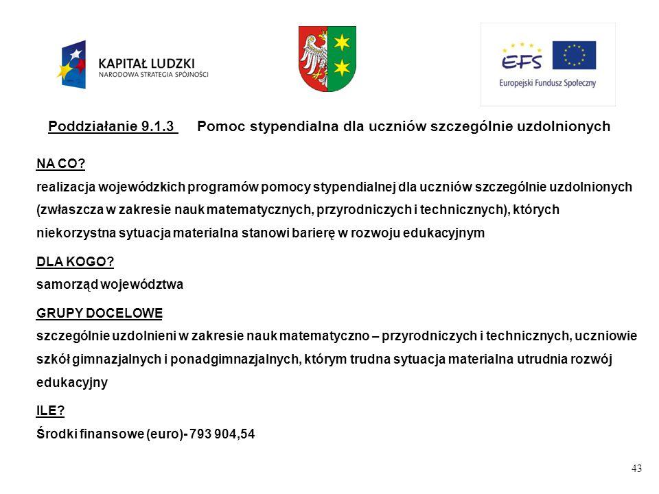 43 Poddziałanie 9.1.3Pomoc stypendialna dla uczniów szczególnie uzdolnionych NA CO.