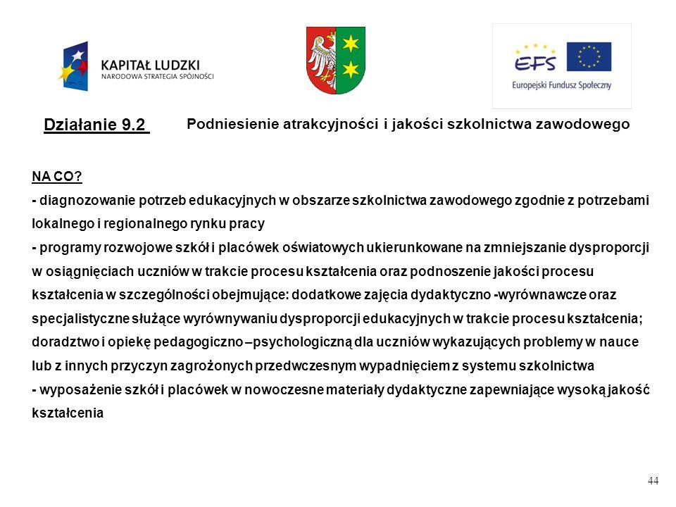 44 Działanie 9.2 Podniesienie atrakcyjności i jakości szkolnictwa zawodowego NA CO.