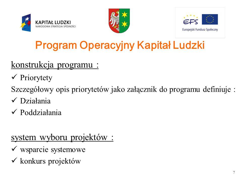 8 Podział środków finansowych w ramach PO KL Alokacja finansowa Programu wynosi - 11 420 207 tys.