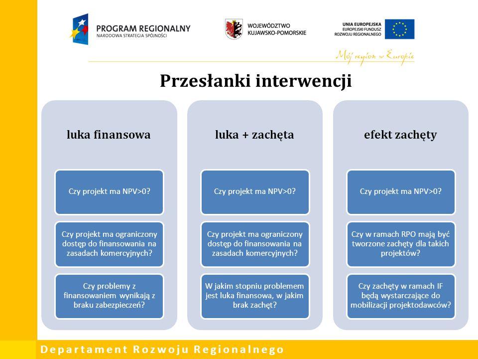 Departament Rozwoju Regionalnego luka finansowa Czy projekt ma NPV>0? Czy projekt ma ograniczony dostęp do finansowania na zasadach komercyjnych? Czy