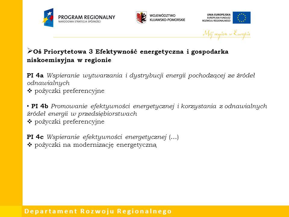 Departament Rozwoju Regionalnego  Oś Priorytetowa 3 Efektywność energetyczna i gospodarka niskoemisyjna w regionie PI 4a Wspieranie wytwarzania i dys