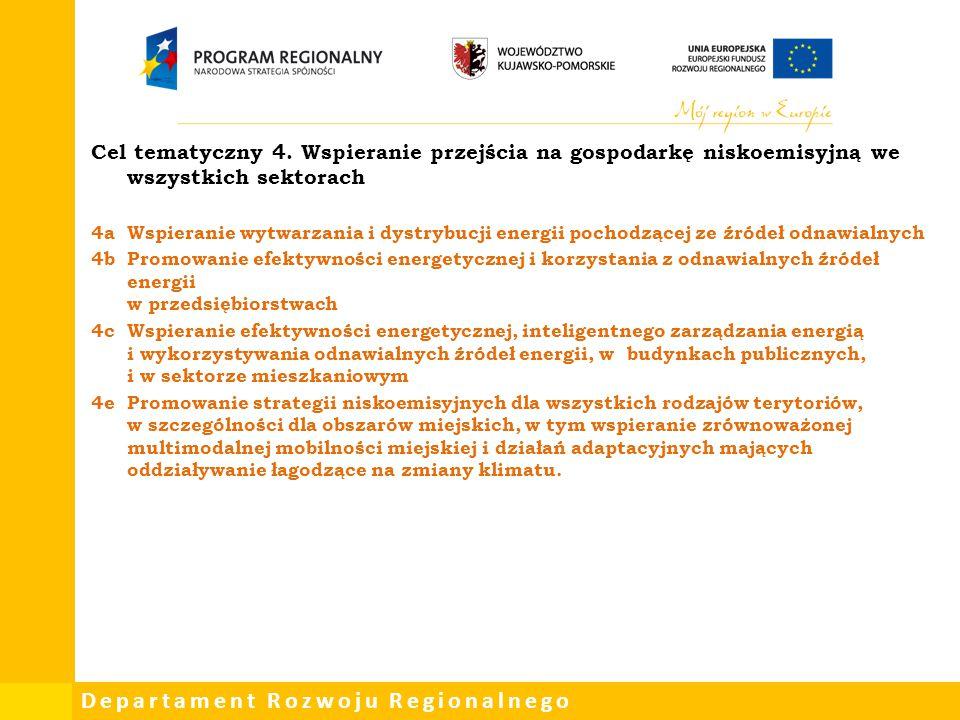 Departament Rozwoju Regionalnego Cel tematyczny 4. Wspieranie przejścia na gospodarkę niskoemisyjną we wszystkich sektorach 4aWspieranie wytwarzania i