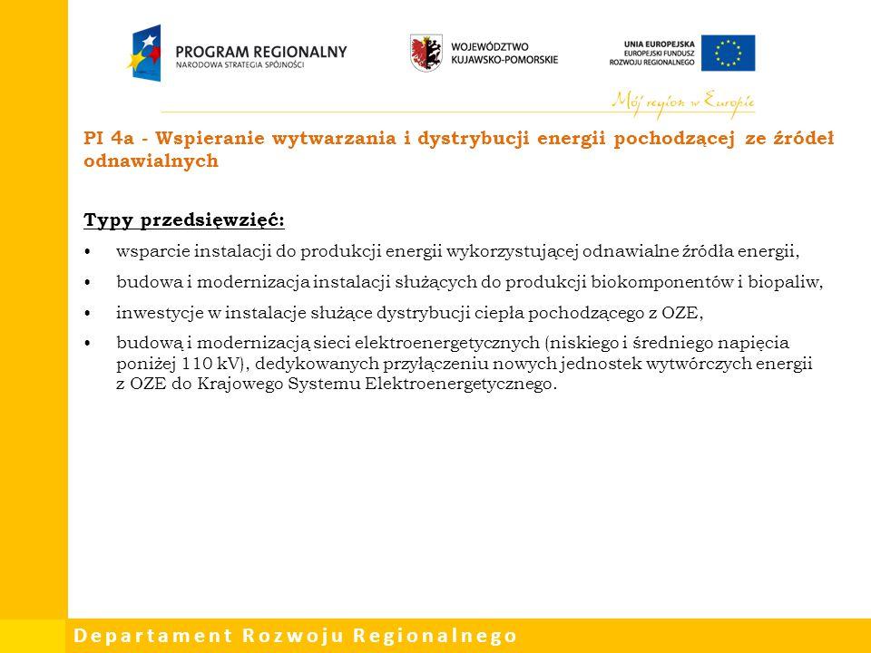 Departament Rozwoju Regionalnego PI 4a - Wspieranie wytwarzania i dystrybucji energii pochodzącej ze źródeł odnawialnych Typy przedsięwzięć: wsparcie