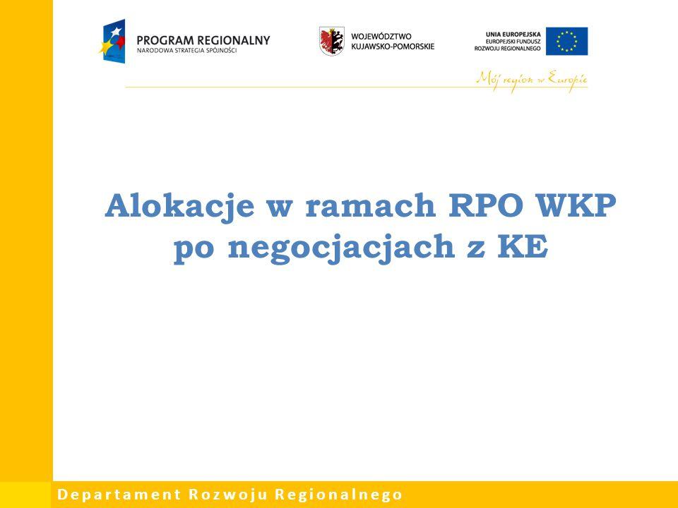 Departament Rozwoju Regionalnego W ramach RPO WK-P interwencja w formie instrumentów finansowych jest przewidziana w następujących obszarach:  Oś Priorytetowa 1 Wzmocnienie innowacyjności i konkurencyjności gospodarki PI 1b Promowanie inwestycji przedsiębiorstw w badania i innowa cje  wejścia kapitałowe  pożyczki na wdrażanie wyników prac B+R PI 3a Promowanie przedsiębiorczości (…)  pożyczki (zmniejszenie luki finansowej mikro i małych przedsiębiorstw) PI 3b Opracowywanie i wdrażanie nowych modeli biznesowych dla MŚP, w szczególności w celu umiędzynarodowienia  pożyczki (zachęty dla inwestycji proeksportowych/nowych modeli biznesowych) PI 3c Wspieranie tworzenia i poszerzania zaawansowanych zdolności w zakresie rozwoju produktów i usług  poręczenie (zmniejszenie luki finansowej mikro i małych przedsiębiorstw)  pożyczka na cele obrotowe i inwestycyjne (zmniejszenie luki finansowej mikro i małych przedsiębiorstw)  pożyczki inwestycyjne (zmniejszenie luki MMSP)  pożyczki inwestycyjne (zachęty dla inwestycji w ramach RIS)