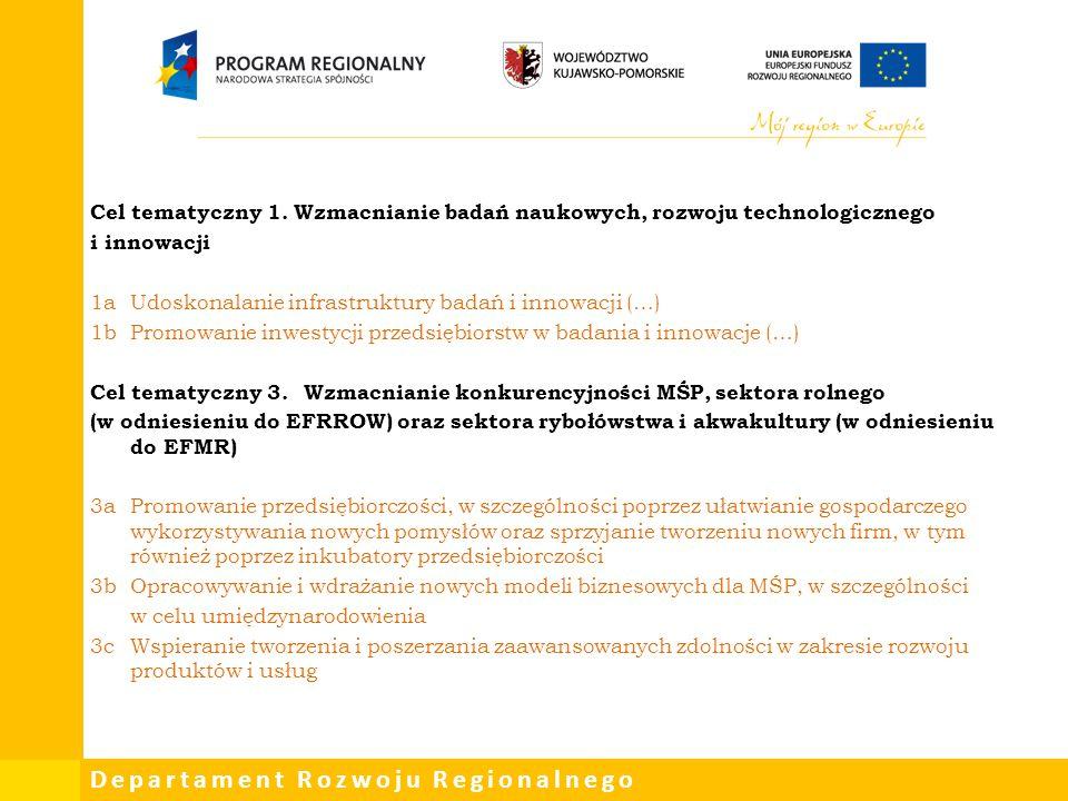 Departament Rozwoju Regionalnego Cel tematyczny 1. Wzmacnianie badań naukowych, rozwoju technologicznego i innowacji 1aUdoskonalanie infrastruktury ba