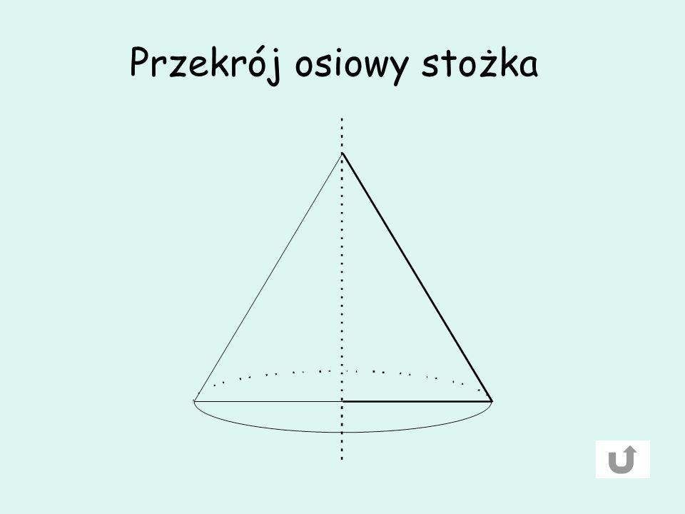 Objętość stożka Objętość stożka jest równa iloczynowi pola podstawy i jednej trzeciej wysokości stożka.