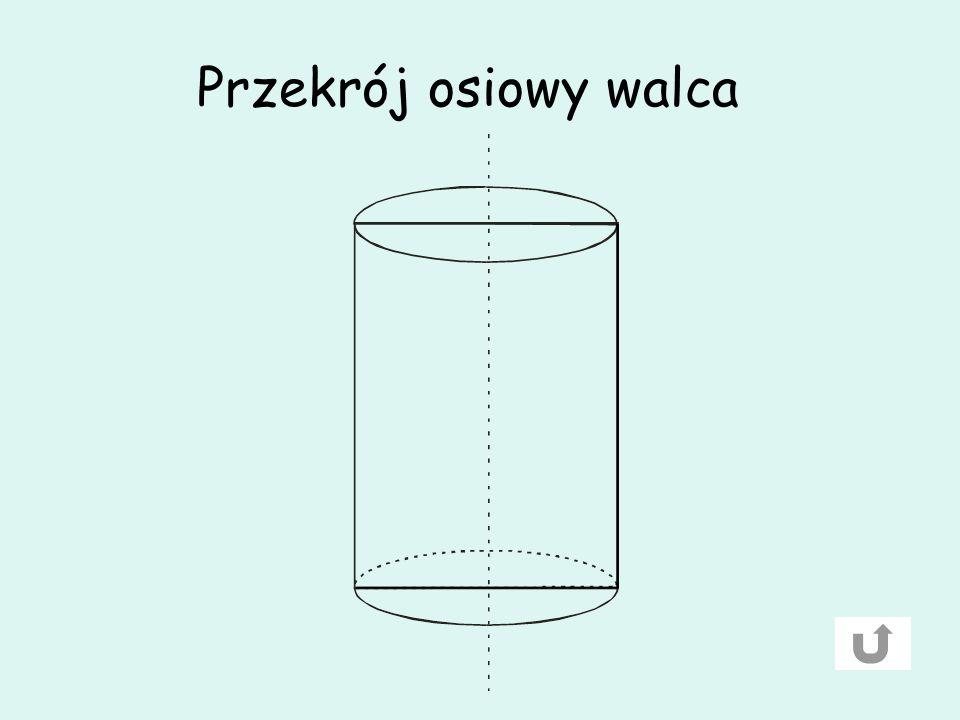 Objętość walca Wyznacza się mnożąc pole powierzchni podstawy przez długość wysokości walca. r - długość promienia podstawy walca H – wysokość walca