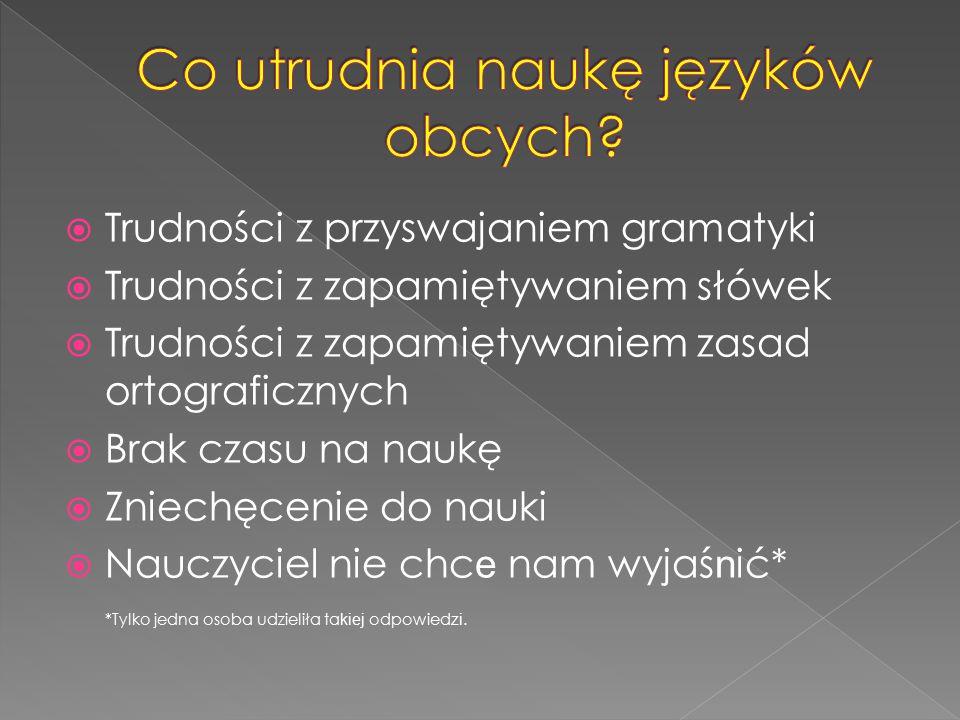 Podczas przeprowadzania wywiadu wśród osób, które mają bardzo dobre wyniki w nauce języków obcych zapytaliśmy je o sekrety ich niezwykłych osiągnięć, niektóre z nich wymienię poniżej.