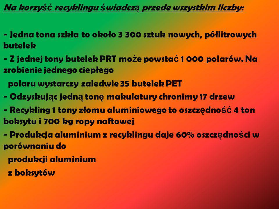Na korzy ść recyklingu ś wiadcz ą przede wszystkim liczby: - Jedna tona szkła to około 3 300 sztuk nowych, półlitrowych butelek - Z jednej tony butelek PRT mo ż e powsta ć 1 000 polarów.