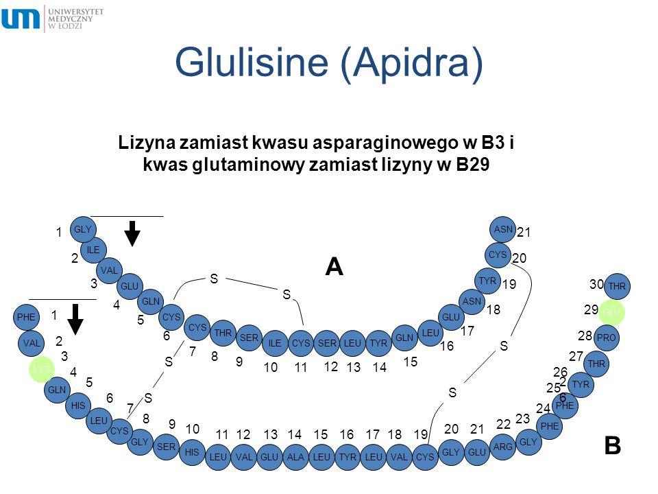 Glulisine (Apidra) ASN CYS TYR ASN GLU LEU GLN TYRLEUSERCYSILE SER THR CYS GLN GLU VAL ILE THR GLU PRO THR TYR PHE GLUGLY CYSVALLEUTYRLEUALAGLUVALLEU