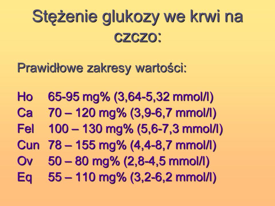 Stężenie glukozy we krwi na czczo: Prawidłowe zakresy wartości: Ho 65-95 mg% (3,64-5,32 mmol/l) Ca 70 – 120 mg% (3,9-6,7 mmol/l) Fel 100 – 130 mg% (5,
