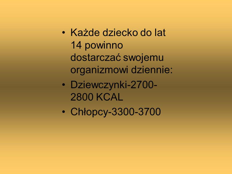 Każde dziecko do lat 14 powinno dostarczać swojemu organizmowi dziennie: Dziewczynki-2700- 2800 KCAL Chłopcy-3300-3700