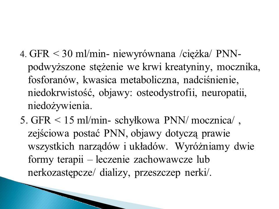 4. GFR < 30 ml/min- niewyrównana /ciężka/ PNN- podwyższone stężenie we krwi kreatyniny, mocznika, fosforanów, kwasica metaboliczna, nadciśnienie, nied