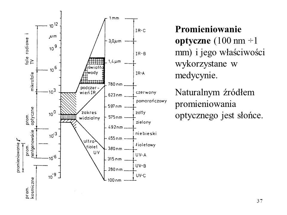 37 Promieniowanie optyczne (100 nm ÷1 mm) i jego właściwości wykorzystane w medycynie. Naturalnym źródłem promieniowania optycznego jest słońce.