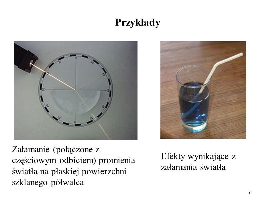 6 Przykłady Załamanie (połączone z częściowym odbiciem) promienia światła na płaskiej powierzchni szklanego półwalca Efekty wynikające z załamania świ