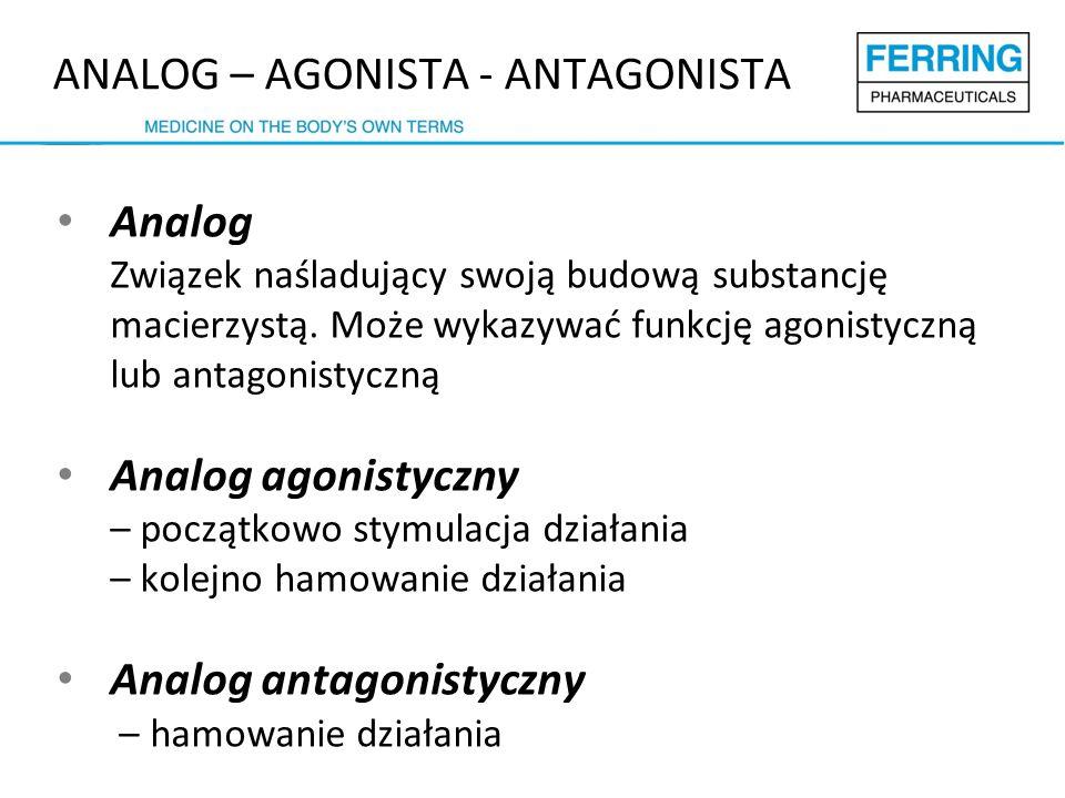 Analog Związek naśladujący swoją budową substancję macierzystą.