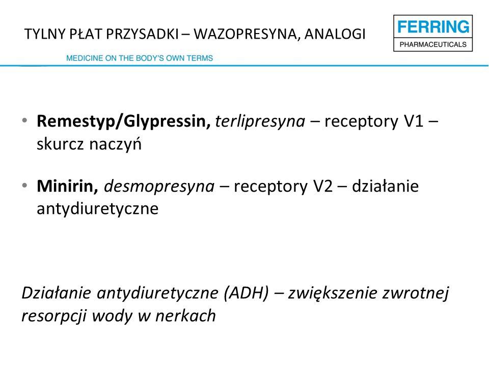 Remestyp/Glypressin, terlipresyna – receptory V1 – skurcz naczyń Minirin, desmopresyna – receptory V2 – działanie antydiuretyczne Działanie antydiuretyczne (ADH) – zwiększenie zwrotnej resorpcji wody w nerkach TYLNY PŁAT PRZYSADKI – WAZOPRESYNA, ANALOGI