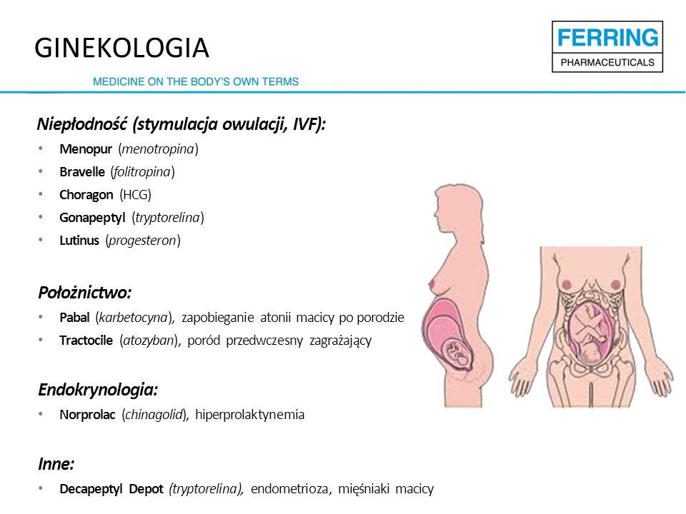 Niepłodność (stymulacja owulacji, IVF): Menopur (menotropina) Bravelle (folitropina) Choragon (HCG) Gonapeptyl (tryptorelina) Lutinus (progesteron) Położnictwo: Pabal (karbetocyna), zapobieganie atonii macicy po porodzie Tractocile (atozyban), poród przedwczesny zagrażający Endokrynologia: Norprolac (chinagolid), hiperprolaktynemia Inne: Decapeptyl Depot (tryptorelina), endometrioza, mięśniaki macicy GINEKOLOGIA