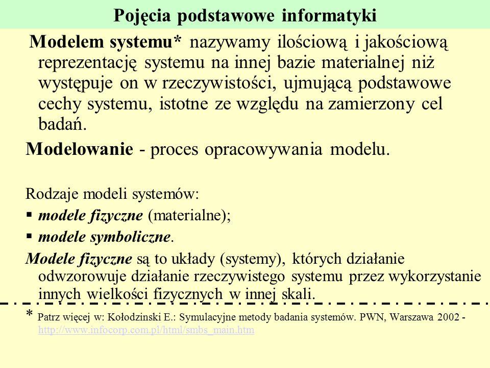 Pojęcia podstawowe informatyki Modelem systemu* nazywamy ilościową i jakościową reprezentację systemu na innej bazie materialnej niż występuje on w rz