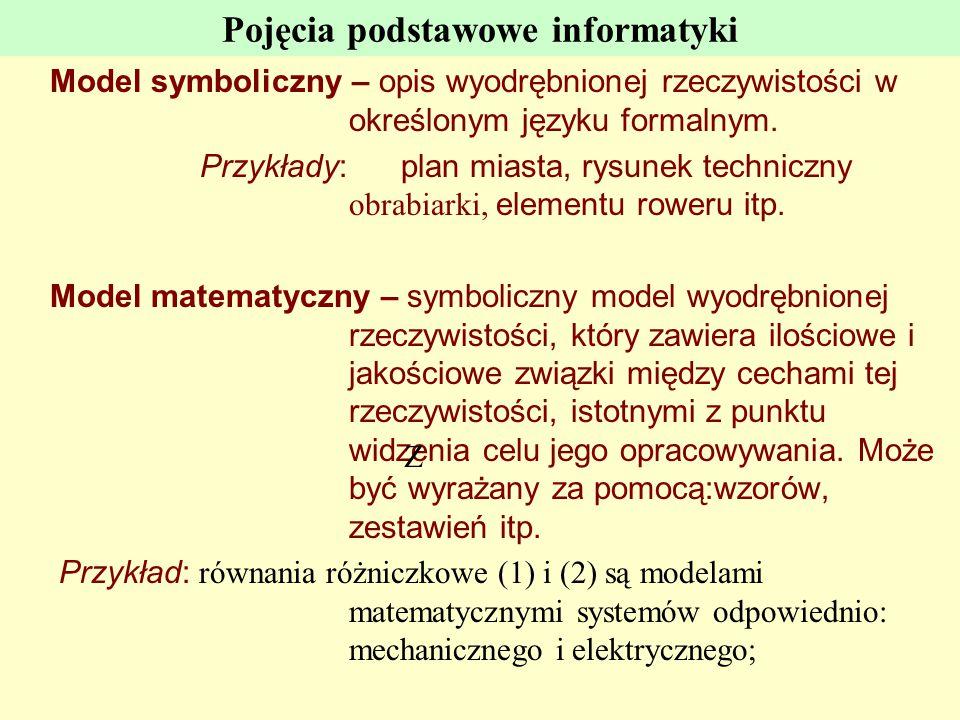 Pojęcia podstawowe informatyki Model symboliczny – opis wyodrębnionej rzeczywistości w określonym języku formalnym. Przykłady: plan miasta, rysunek te
