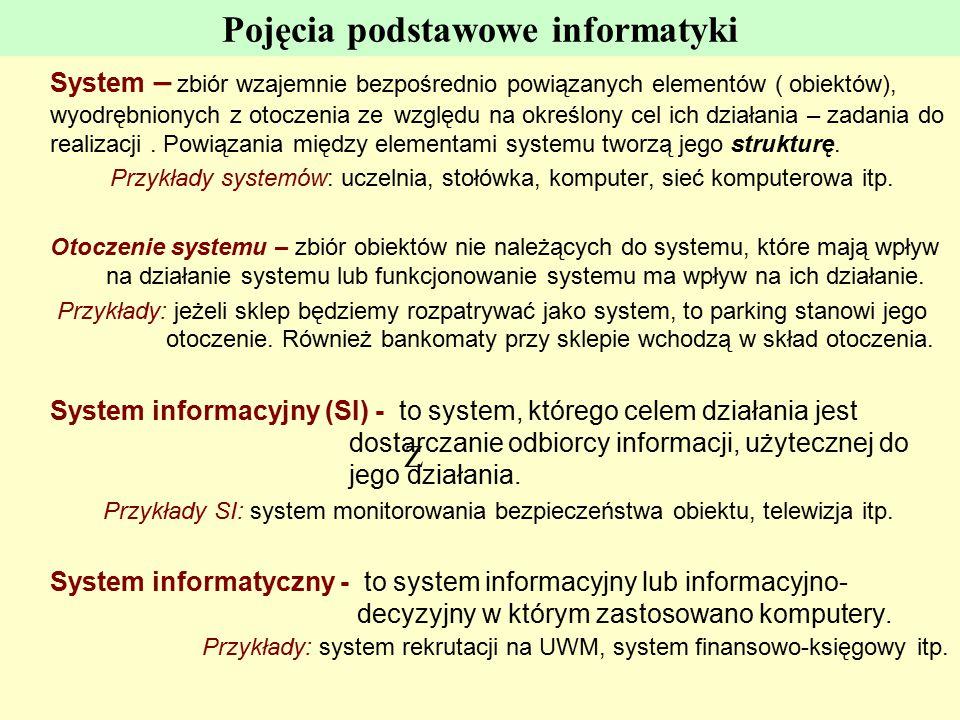 Pojęcia podstawowe informatyki System – zbiór wzajemnie bezpośrednio powiązanych elementów ( obiektów), wyodrębnionych z otoczenia ze względu na okreś